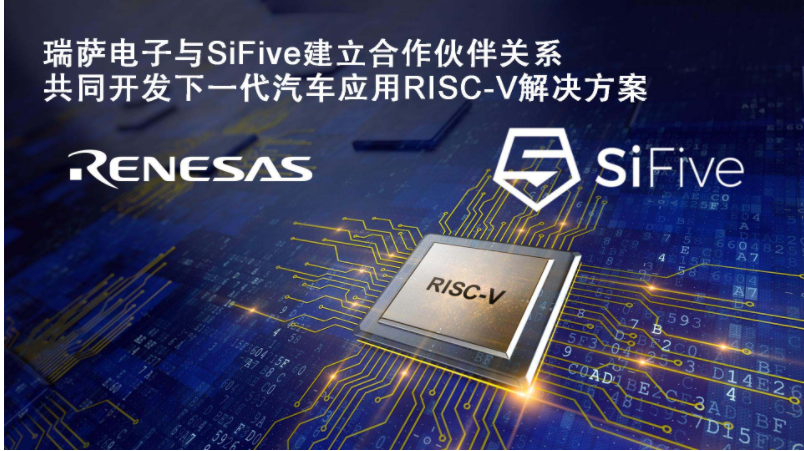 Renesas Electronics and SiFive jointly develop a new generation of high-end RISC-V solutions for automotive applications